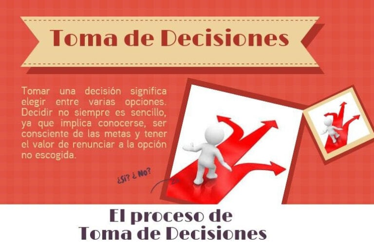 SPANISH – Helping children make their own decisions